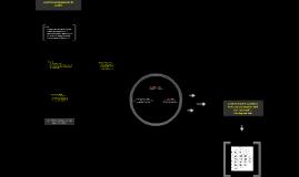 Chapter 5: Electron arrangements in orbitals