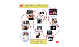 Copy of Justin Bieber Prezi- By: Audrey