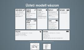 Üzleti modell építés - üzleti tervezés