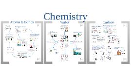 AP Bio-Atoms, Water, & Carbon