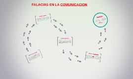 FALACIAS EN LA COMUNICACION