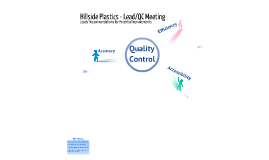 Copy of Hillside Plastics - Quality Procedures: Second Meeting