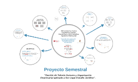 Proyecto Semestral