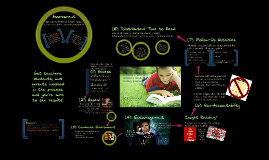 Copy of Creating a successful sustained silent reading program