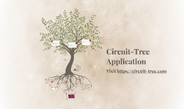 Circuit-Tree Application