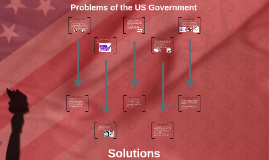 Problems of the Government