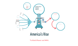 Americas Rise