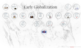 Early Globalization Timeline