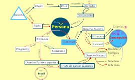 Bioderecho y Comienzo de la Existencia de la Persona