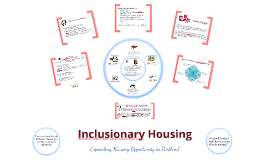 Copy of Inclusionary Zoning