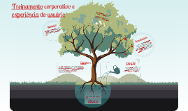 Treinamento corporativo e experiência do usuário