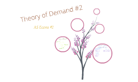 Theory of Demand #2