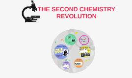 THE SECOND CHEMISTRY REVLUTION