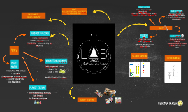 lab.com