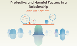 Protective and Harmful Factors in a relationship