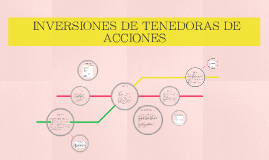 INVERSIONES DE TENEDORAS DE ACCIONES