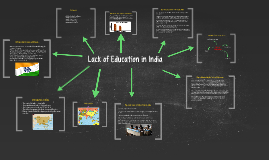 Copy of Lack of Education in India