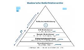 Maslow'sche Bedürfnishierarchie