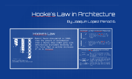 Hooke's Law in Architecture