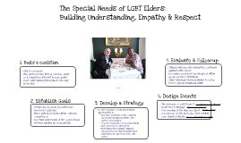 The Special Needs of LGBT Seniors: