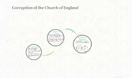 Corruption in the Church of England
