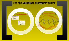 Using Vocational Assessment in My Work