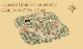 Copy of China: Ming and Qing Dynasties
