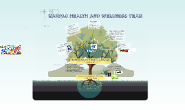 Copy of MARPAC Health & Wellness Strategy 2014