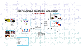 Copy of Supply, Demand, and Market Equilibrium