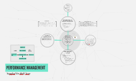 Copy of PERFORMANCE MANAGEMENT