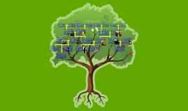 El Árbol de La Familia