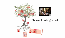 Copy of Teoria Contingencial.