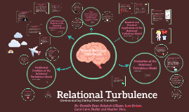 Relational Turbulence