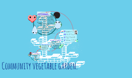 Community vegetable garden.