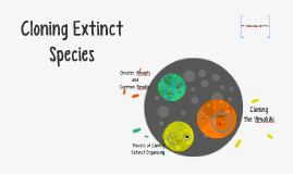 Cloning Extinct Species