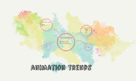 animation trends
