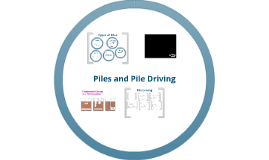 Piles and Pile Driving
