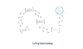 Copy of Crafting Understanding