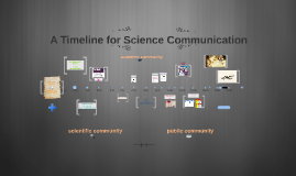A Timeline for Science Communications (2)