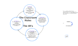 Room 30 Classroom Rules