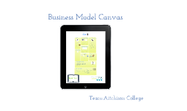 Copy of Copy of Simplified Business Model Canvas
