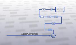 Apple technolagy
