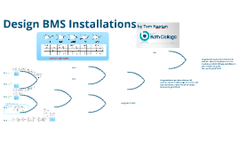 BMS  - Design BMS Installations