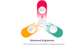 Copy of Balanced Argument