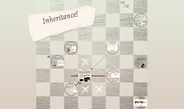 Inheritance!
