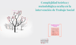 Copy of Perspectivas metodológicas y teóricas del Trabajo Social
