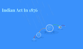 Indian Act In 1876