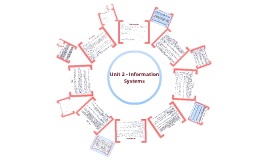 Unit 2 - Information Systems