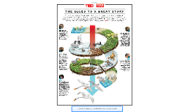 The Clues to a Great Story - TED Infographic