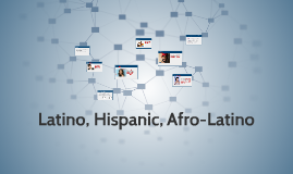 Copy of What does Latino and Hispanic mean?